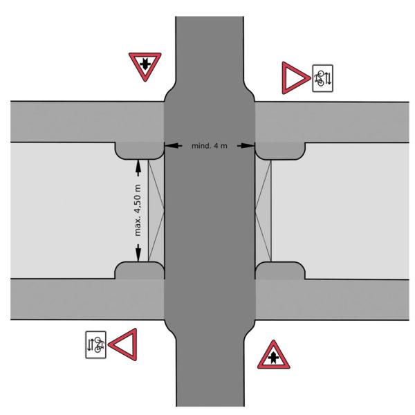 kreuzung-fahrradstrasse